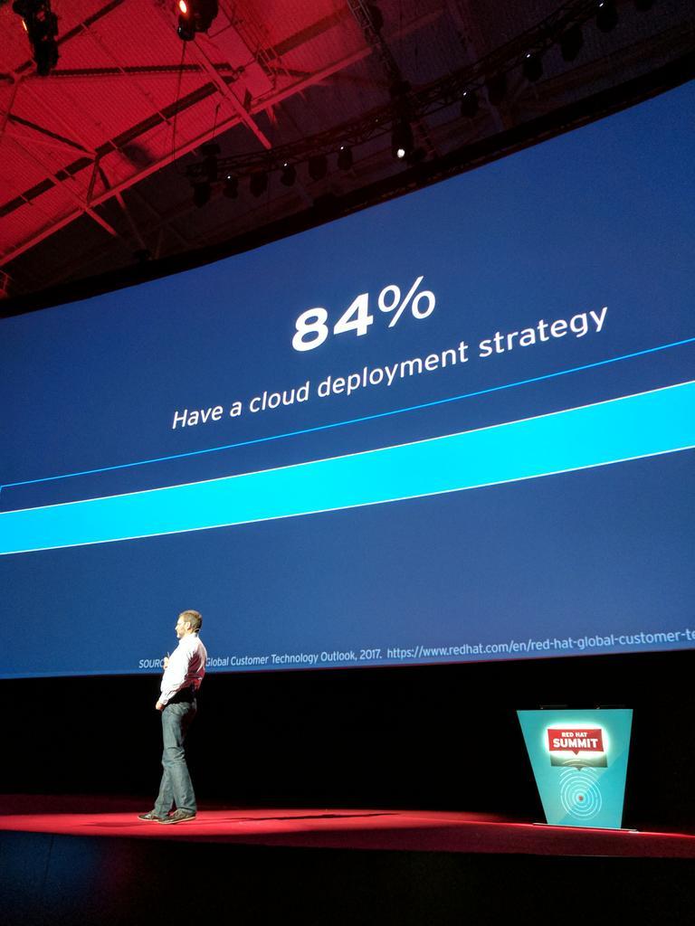 84% of @RedHat customers have a #cloud deployment strategy #RHSummit https://t.co/J2w1XAIK4g