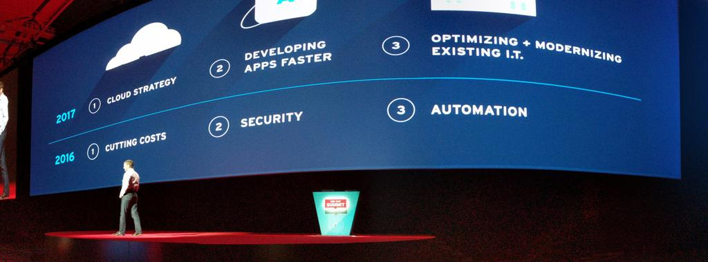 Cormier 2017 priorities - #Cloud strategy - Develop apps faster  - optimize and modernize IT #RHSummit https://t.co/RP15l5YzIH