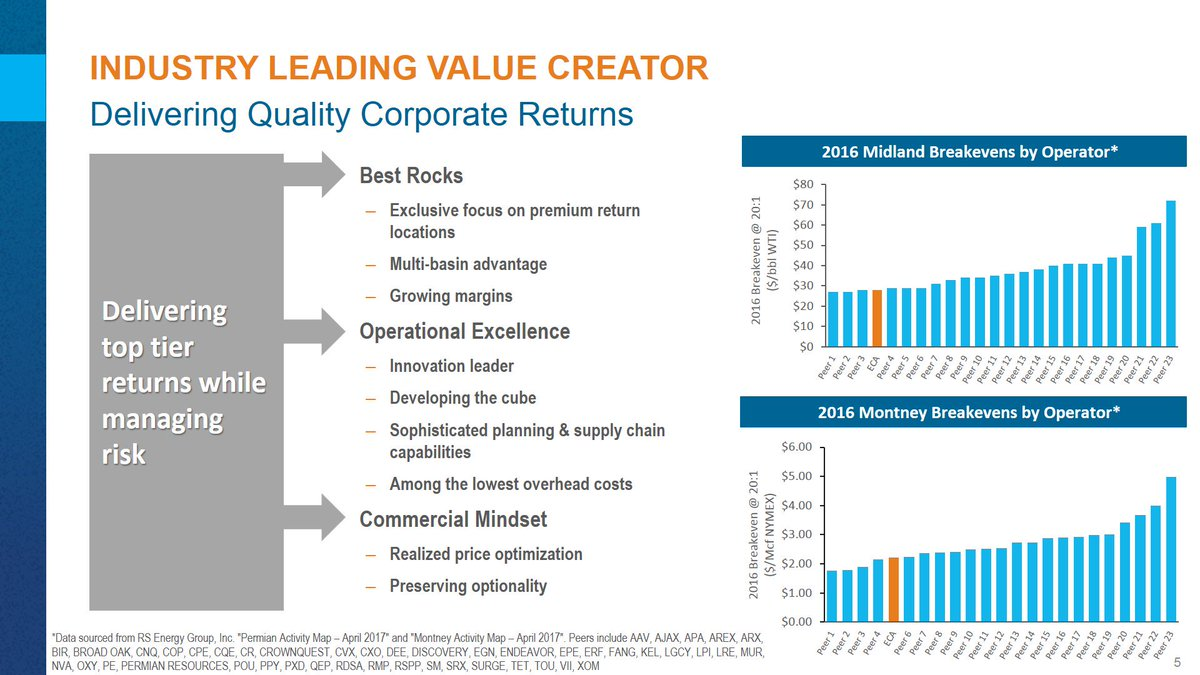 Agenda oil and gas industry in canada o overview o characteristics.