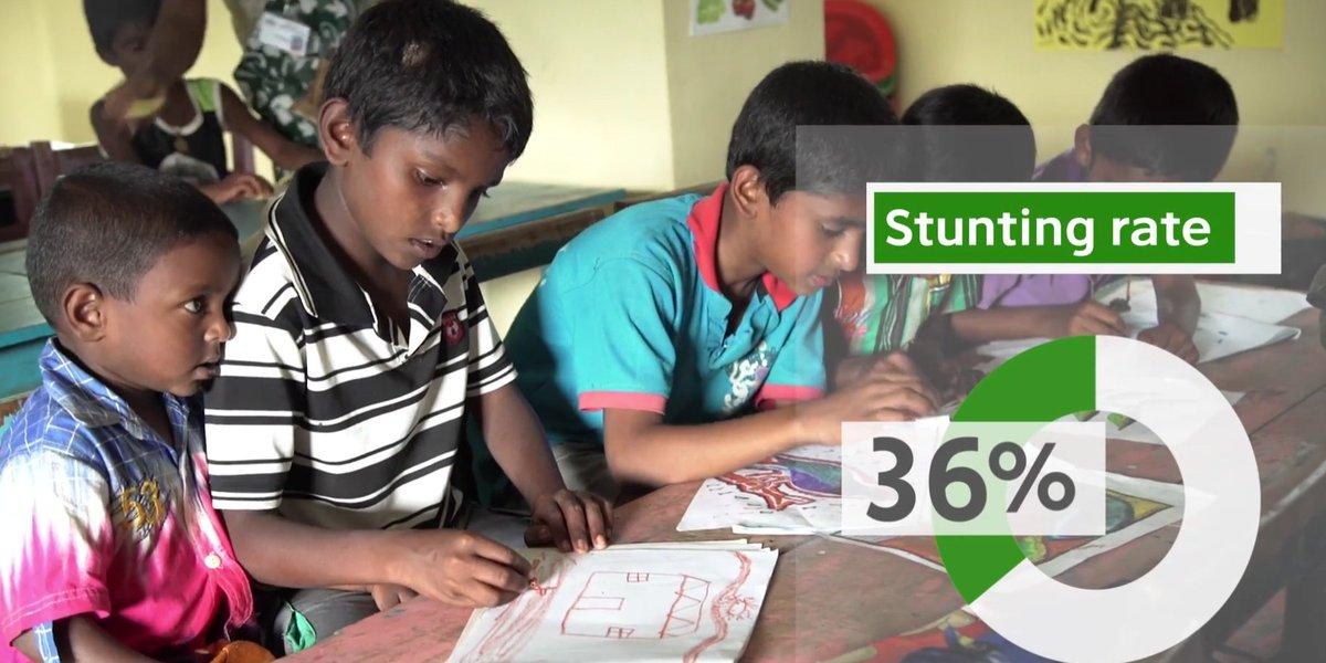 Tackling Chronic Undernutrition in Sri Lanka's Plantations