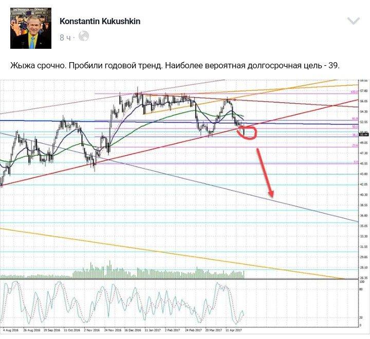 Всемирный банк выделил Украине $150 млн - Цензор.НЕТ 3032
