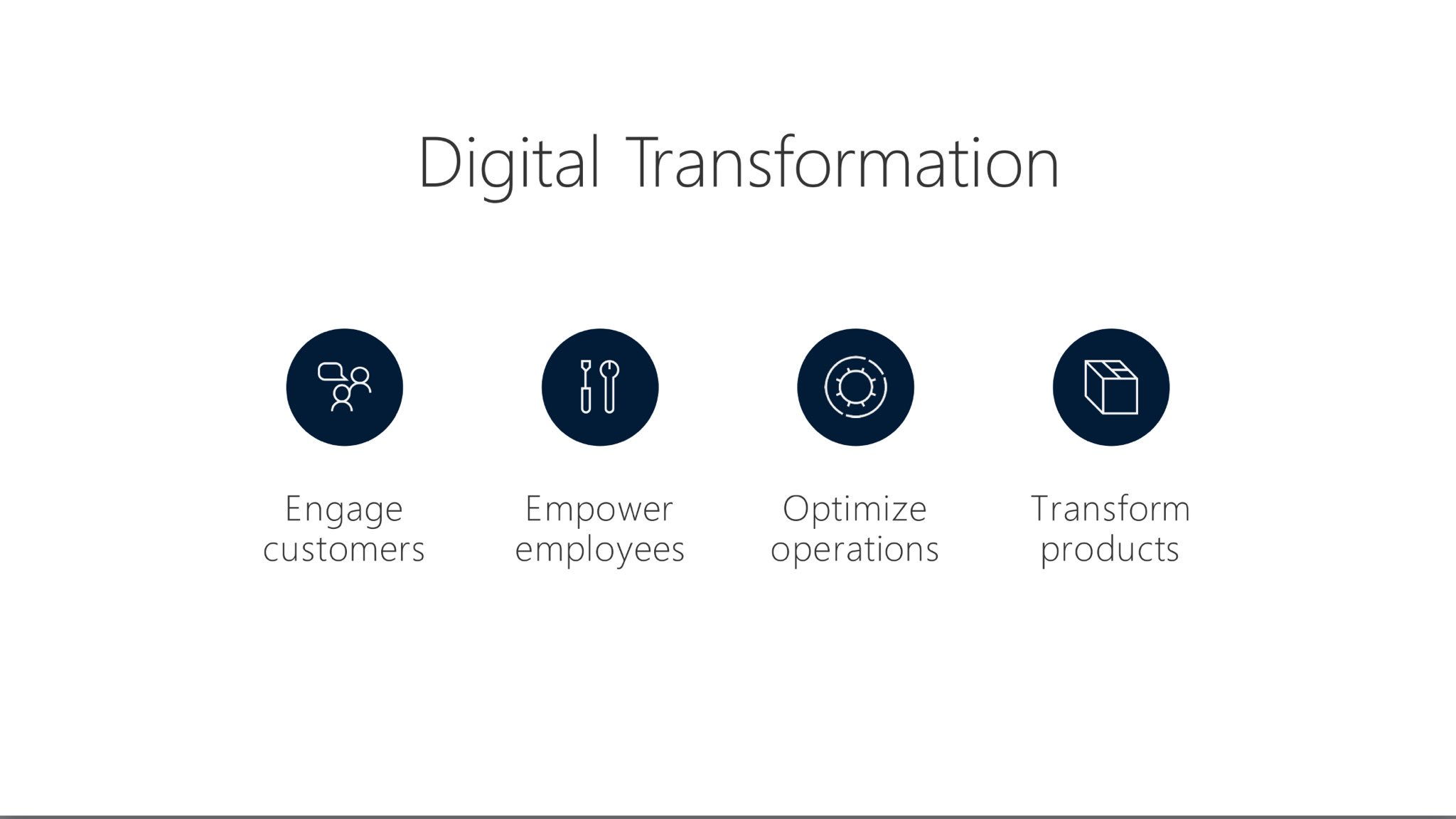 @satyanadella about #digitaltransformation at #MSBusinessFwd - ability to relate information back to your system of record is the challenge https://t.co/1i427TDb1V