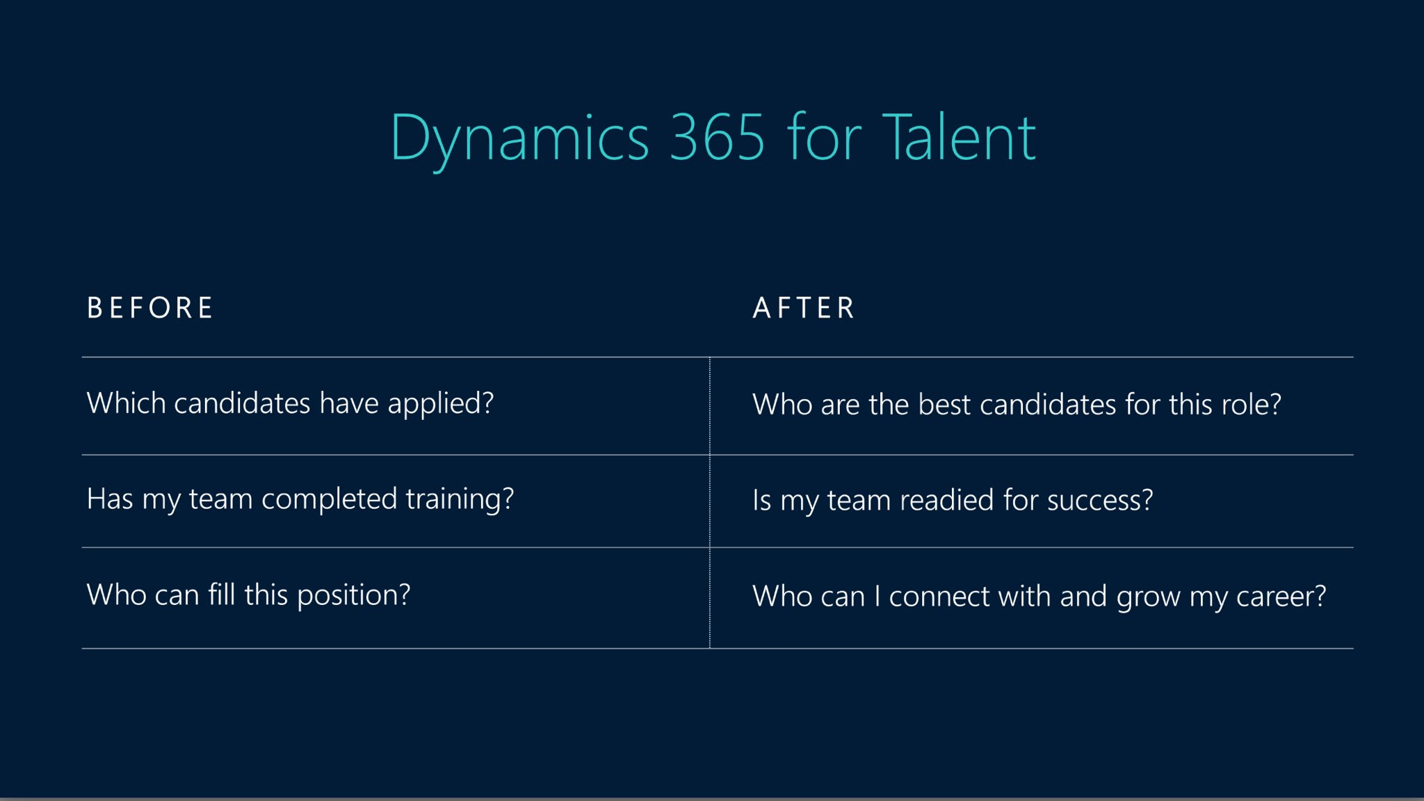 Making it easier for recruiters and candidates- #digitaltransformation w/ @MSFTDynamics365 #msbusinessfwd https://t.co/saWjW0ksjz