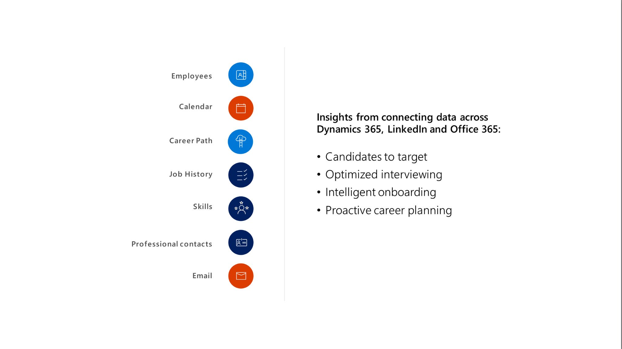 Get more insights for recruiting your talents w/ @MSFTDynamics365 #DigitalTransformation #msbusinessfwd https://t.co/EmpaMKMvN0