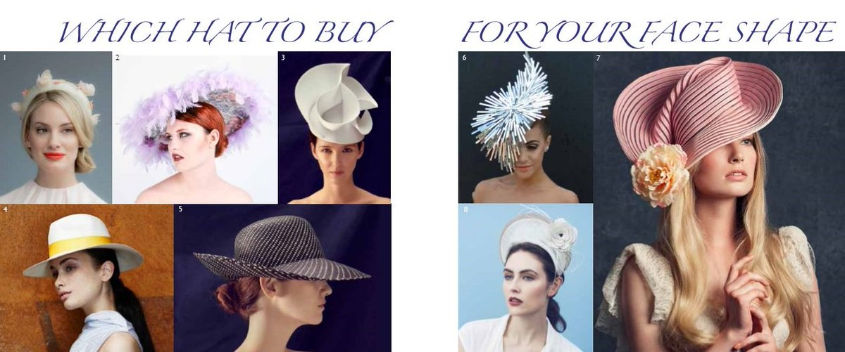 Find out Which Hat to Buy for Your Face shape in @eclipse_racing new Summer Racing Fashion Guide 2017 #RacingFashion https://t.co/moUCEXcLBd https://t.co/QMGY8mkSYj