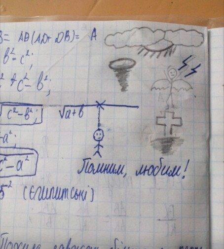 Алгебра 7 класс мерзляк полонский якир гдз