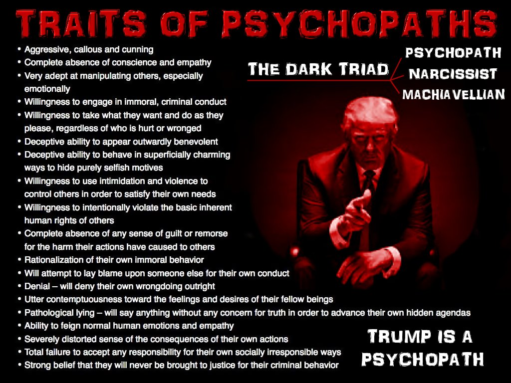 the sociopathic religious leader and terrorism The sociopath religious leader and terrorism naturally, when one is given the task to explore terrorism, the first thing one would think to do is look up the.