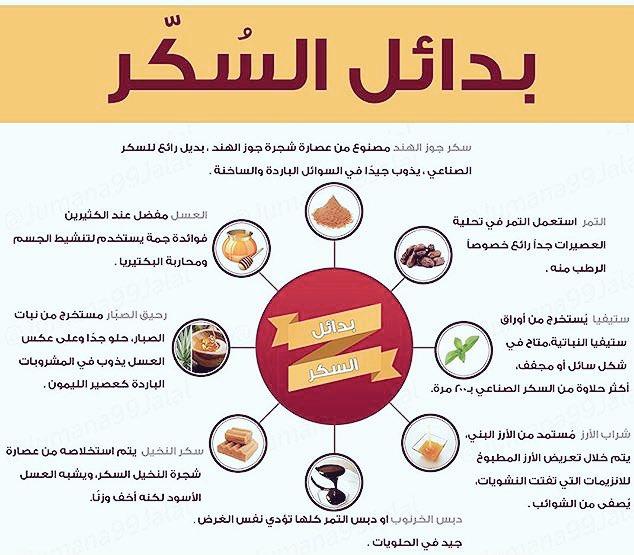 53b4038be بدائل_السكر hashtag on Twitter