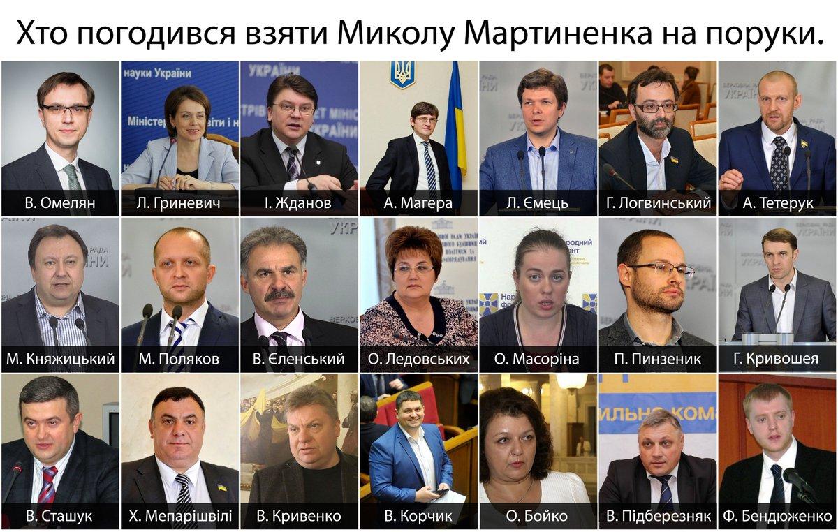 Антикоррупционные стратегии Румынии и Украины: время и результаты - Цензор.НЕТ 774