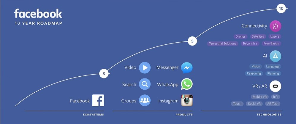 #BestOf: Mark Zuckerberg: The end of smartphones and TVs is coming  http:// wef.ch/2oTZ9mN  &nbsp;    #technology<br>http://pic.twitter.com/OW0P8jWNoL