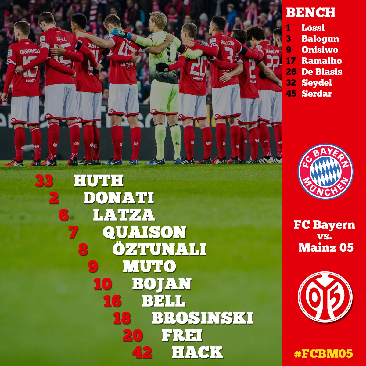 Mainz 05 English on Twitter: