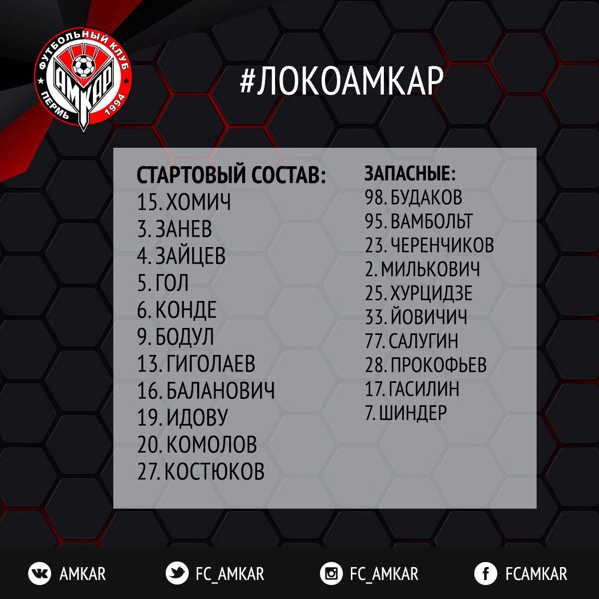«Локомотив» — «Амкар»: стартовые составы команд