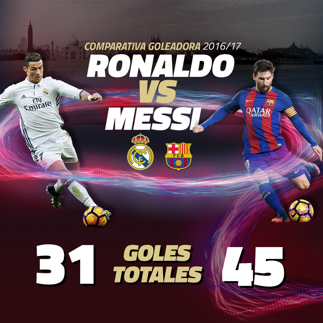 «Барселона» обыграла «Реал» в«Эль-Класико» благодаря голу напоследней минуте