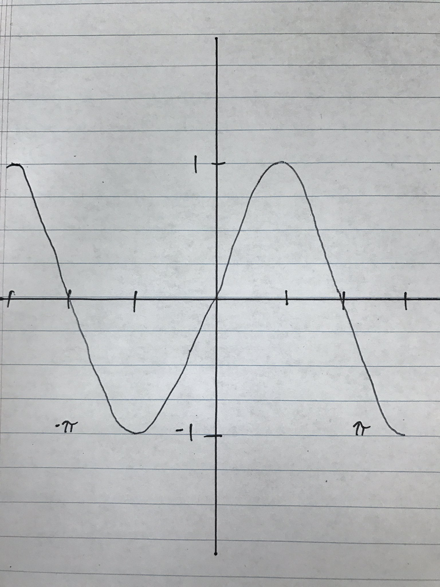 I couldn't make it to the #MarchForScience today but check out this sine I made https://t.co/OmYEmpDgDM