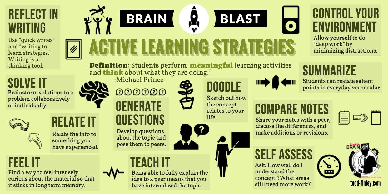 Brain Blast: Active Learning Strategies - Todd's Brain