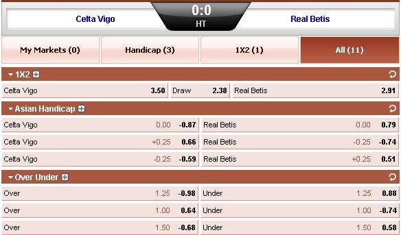 HALF TIME in #LaLiga : #CeltaVigo 0-0 #RealBetis   Place your bets now @  http:// goo.gl/w45v2d  &nbsp;   #CeltaRealBetis<br>http://pic.twitter.com/FpK1i43NcB