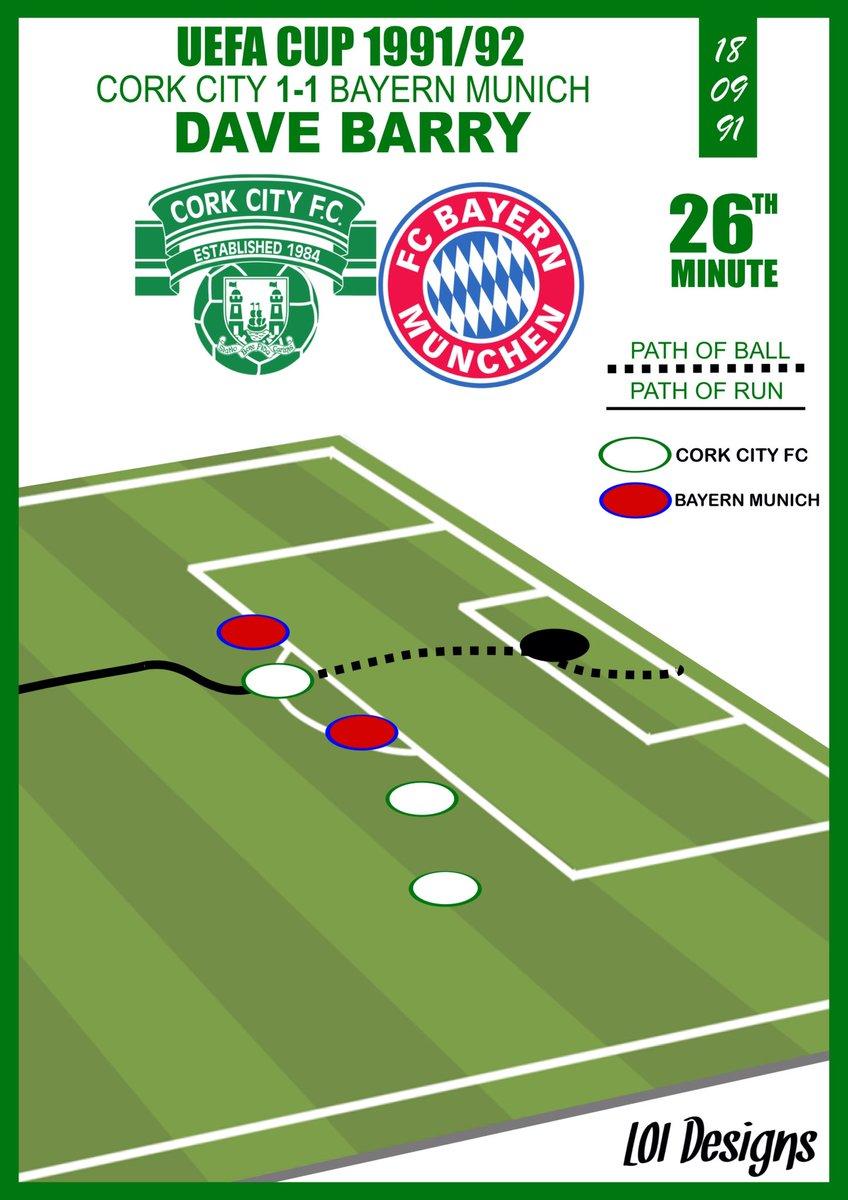 GOAL GRAPHIC- Dave Barry. @CorkCityFC vs @FCBayernEN #CCFC84 #LOI #UEFA <br>http://pic.twitter.com/zVOhHRSItf