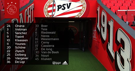 Dit zijn de 1️⃣1️⃣ mannen die het tegen PSV moeten gaan doen!  C'mon #...