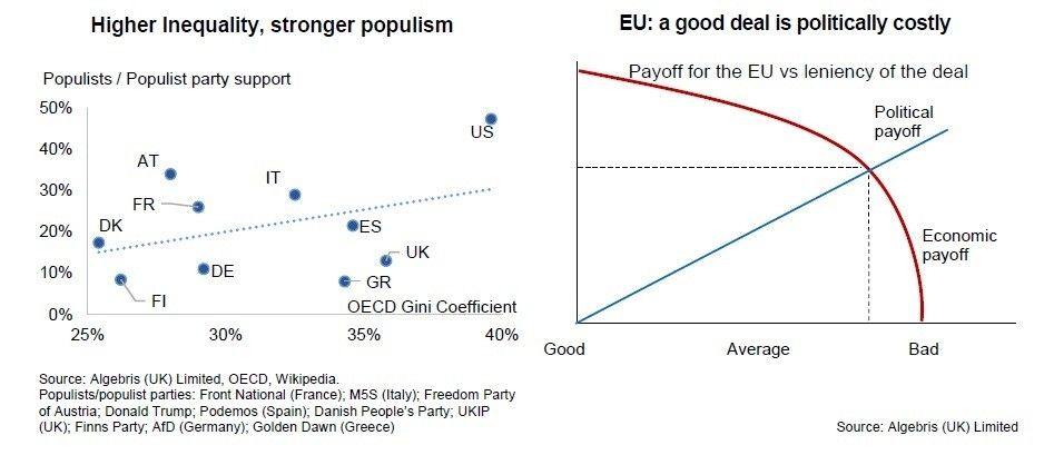 #BestOf: Brexit could be the best thing that happened to the European Union  http:// wef.ch/2pKU8zu  &nbsp;   #Europe<br>http://pic.twitter.com/CW6lHmUQGl