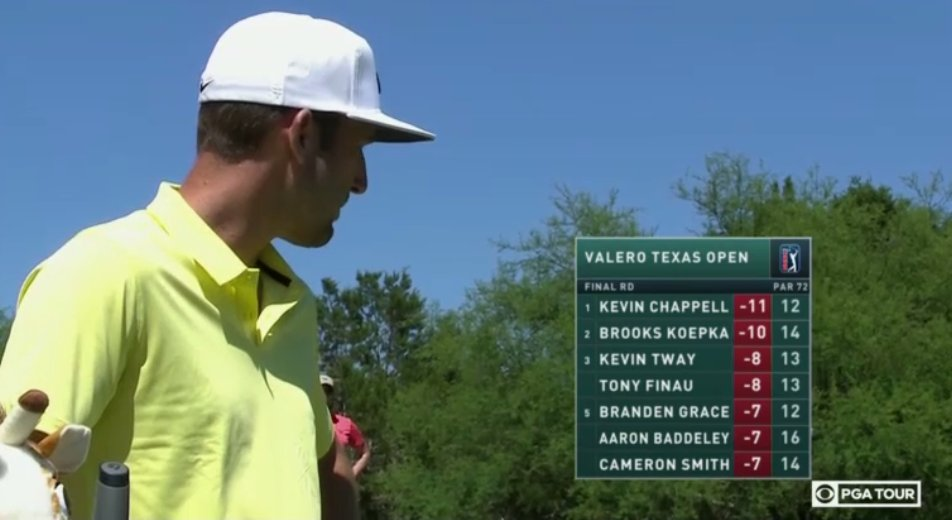 Kevin Chappell is inching closer to taking home the @valerotxopen. htt...