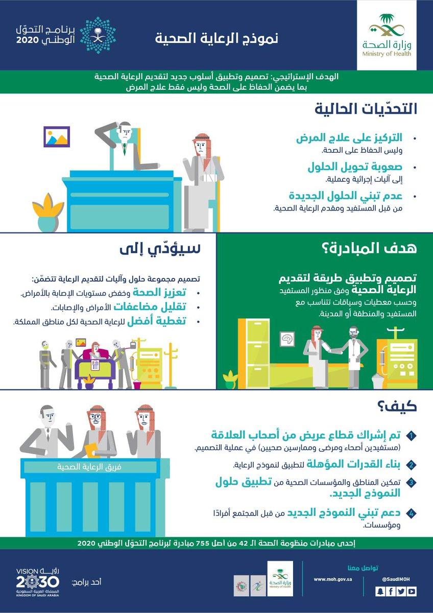 تحميل كتاب الرعاية الصحية الأولية pdf