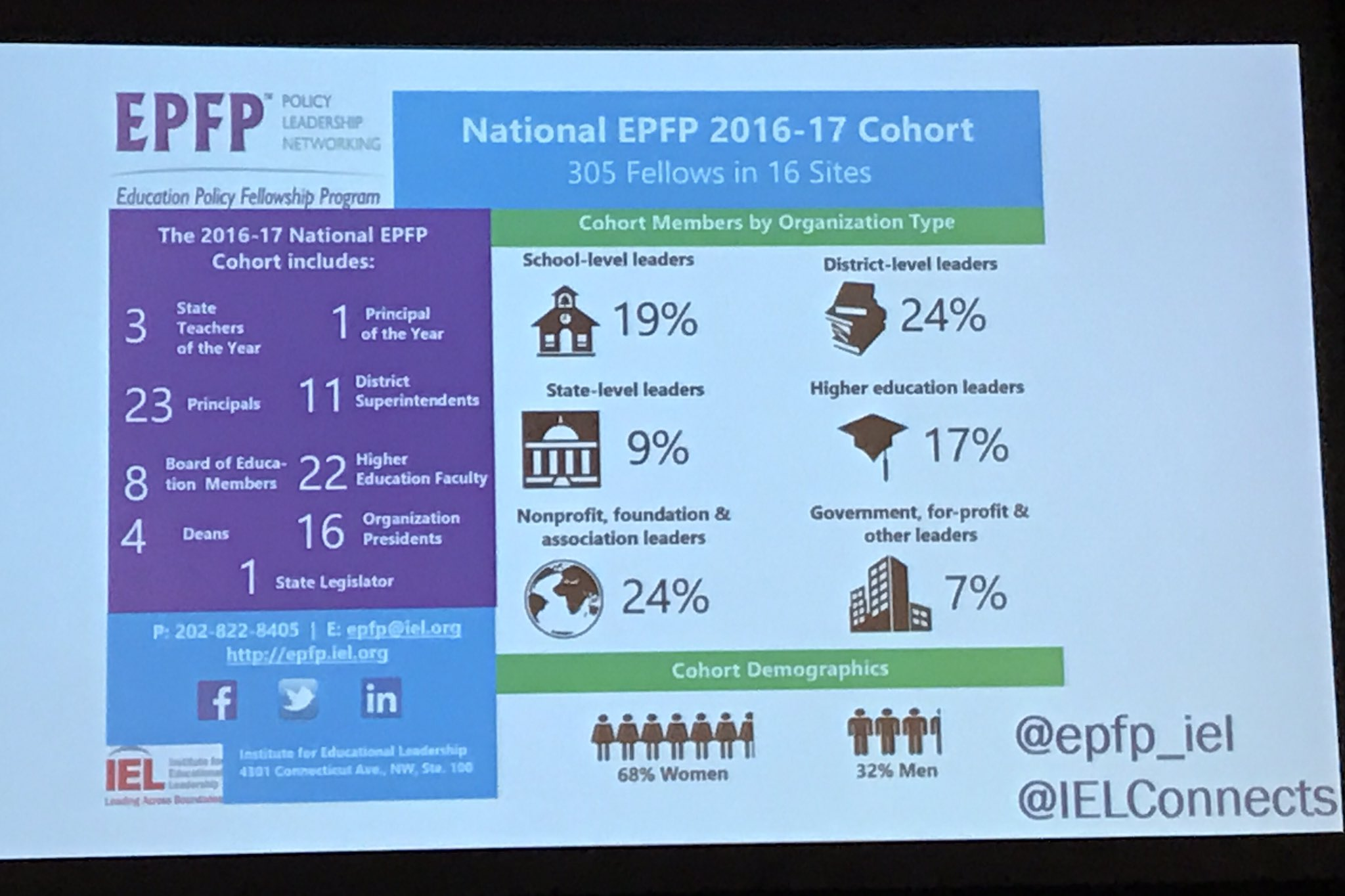 The make-up of national EPFP fellows for 2016-17! #epfpWPS @epfp_iel @IELconnects https://t.co/w9x180rTgx