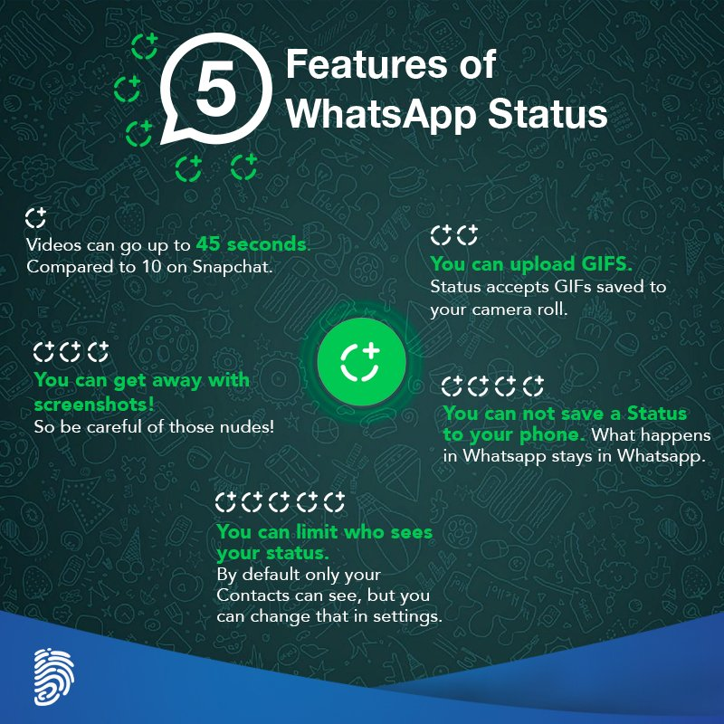 Digita Global On Twitter What Do You Think Of The Whatsapp