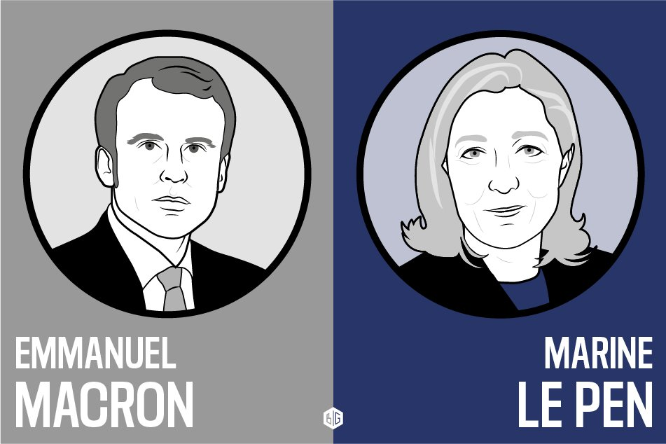 Now 24% #LePen;22% #Macron.Still counting. #Melenchon tells supporters:he is standing down. And they know their duty <br>http://pic.twitter.com/fViiUeBp1h