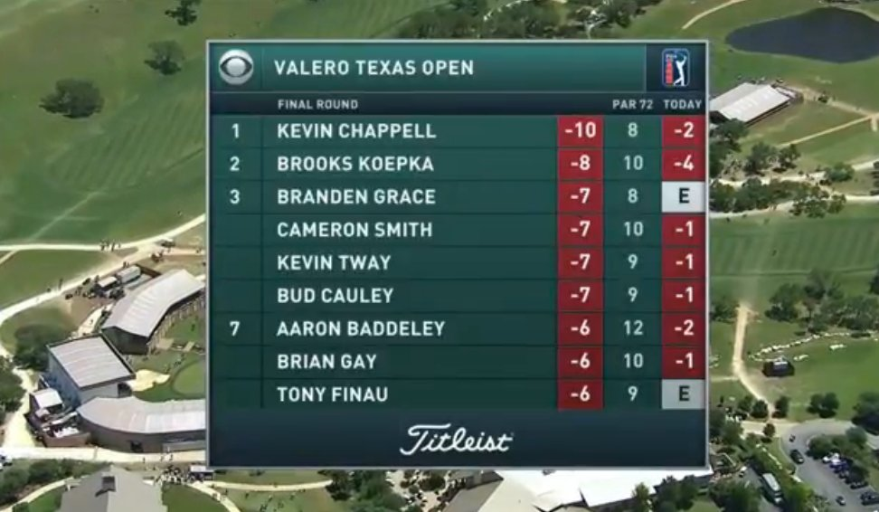 It's time for the final round of the @valerotxopen! Don't miss any of...
