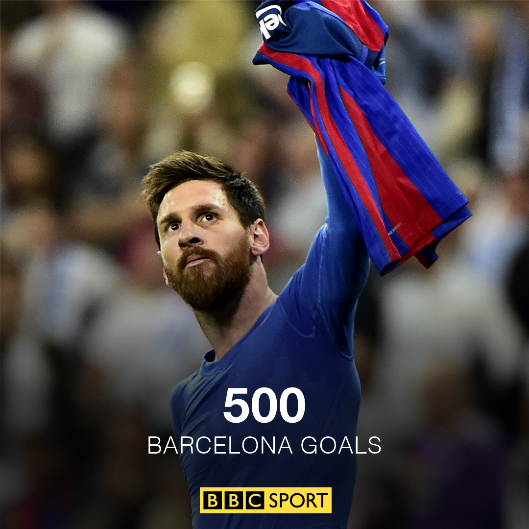 La Liga: 343 #UCL: 94 Copa del Rey: 43 Supercup: 12 European Supercup: 3 Club World Cup: 5   Lionel Messi    http:// bbc.in/2pMTfGE  &nbsp;  <br>http://pic.twitter.com/perdTOypyI
