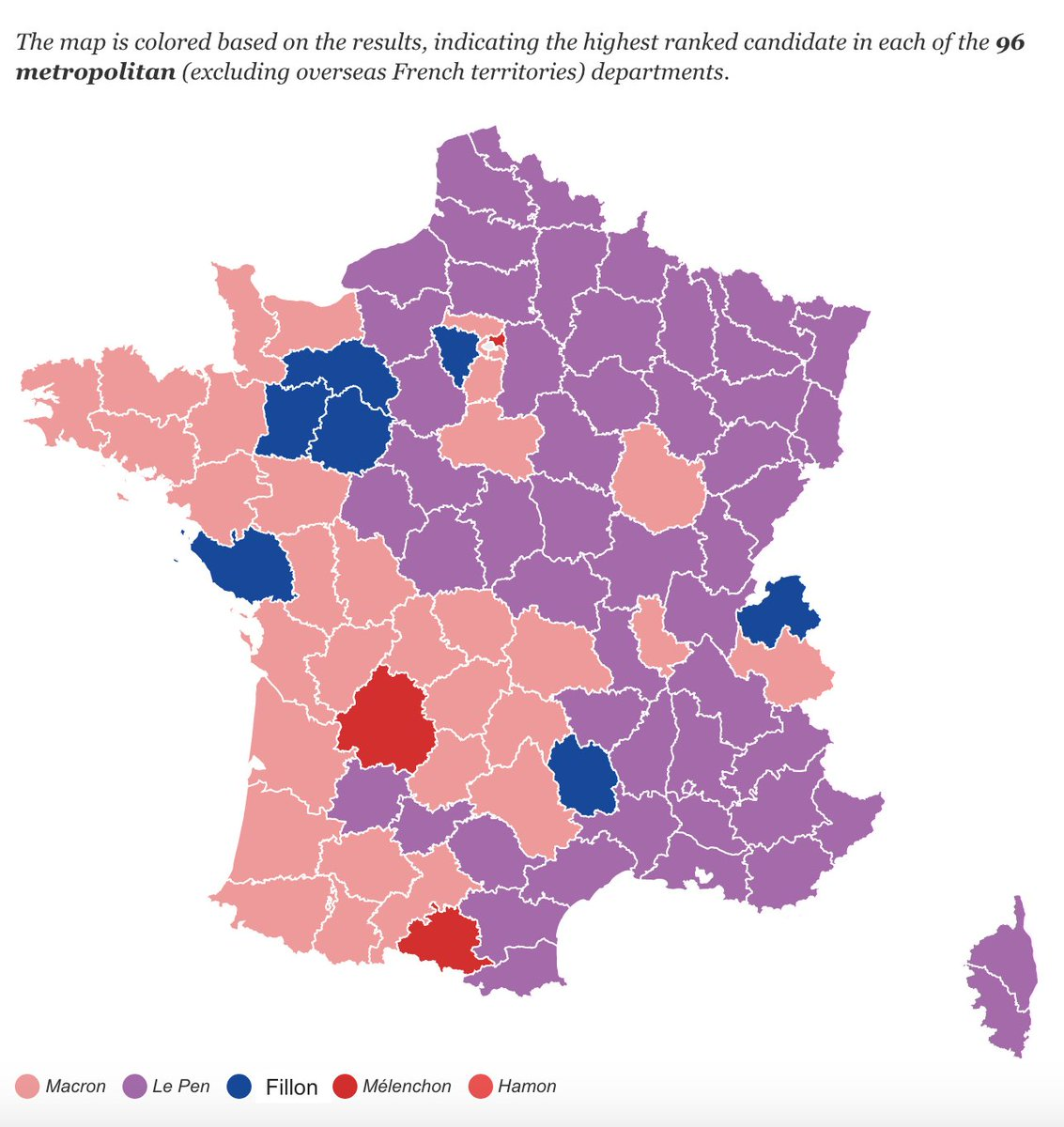 Map update: Candidate with most votes in each area. #LePen = purple, #Melenchon = red. 96% local authorities counted. #Presidentielle2017<br>http://pic.twitter.com/IhHL1OIoro