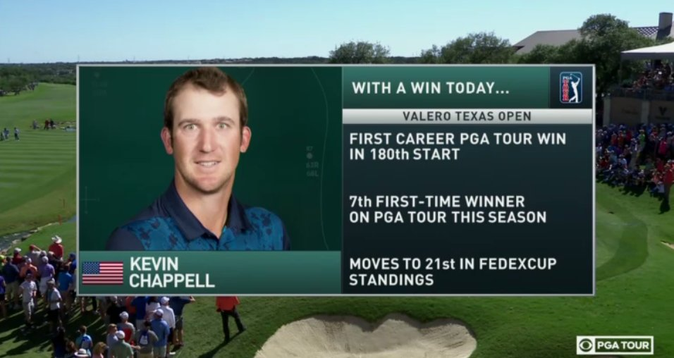 There's a lot at stake for Kevin Chappell! https://t.co/yEGYCVy9N0