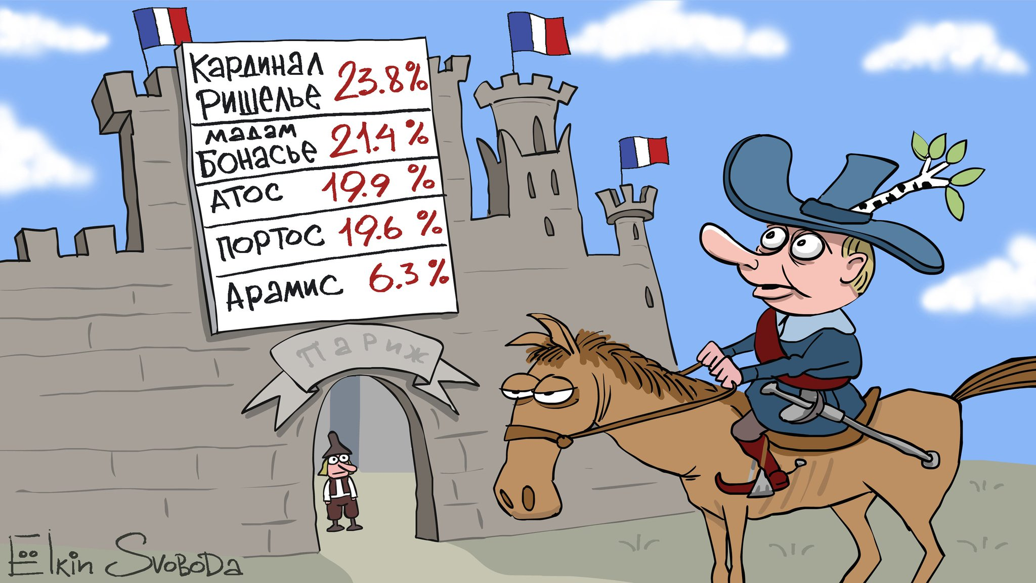 Макрон и Ле Пен лидируют в первом туре президентских выборов во Франции, - экзитпол - Цензор.НЕТ 5947
