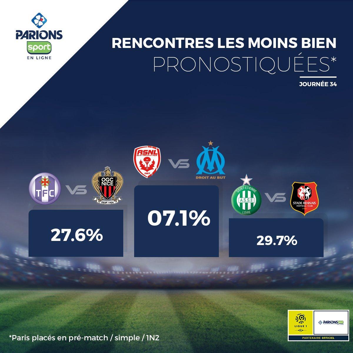[#PronosLigue1] Voici les 3 matches qui vous ont surpris ce week-end en @Ligue1 #ASNLOM #TFCOGCN #ASSESRFC<br>http://pic.twitter.com/0N78g4tkvj