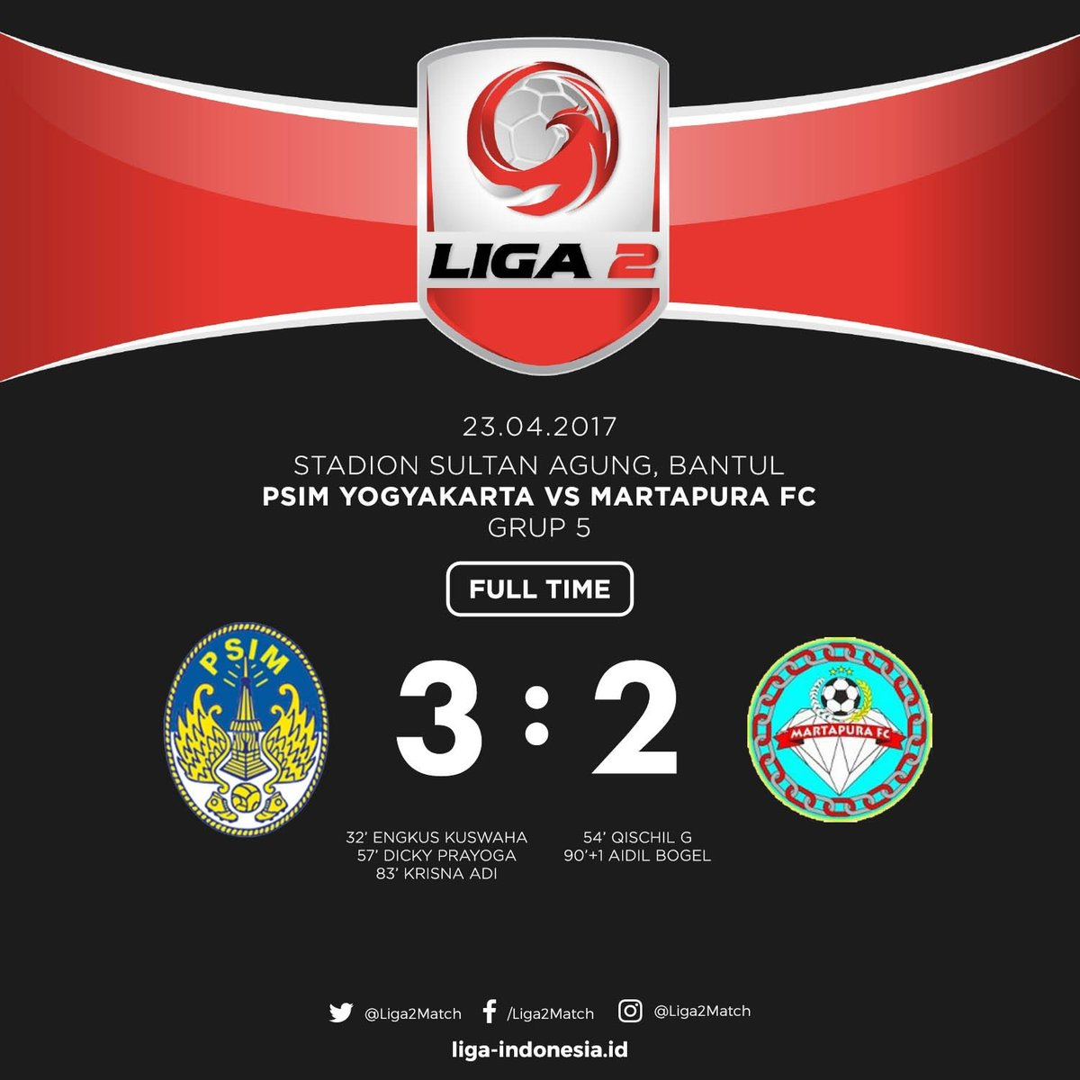 Liga Indonesia News Lin