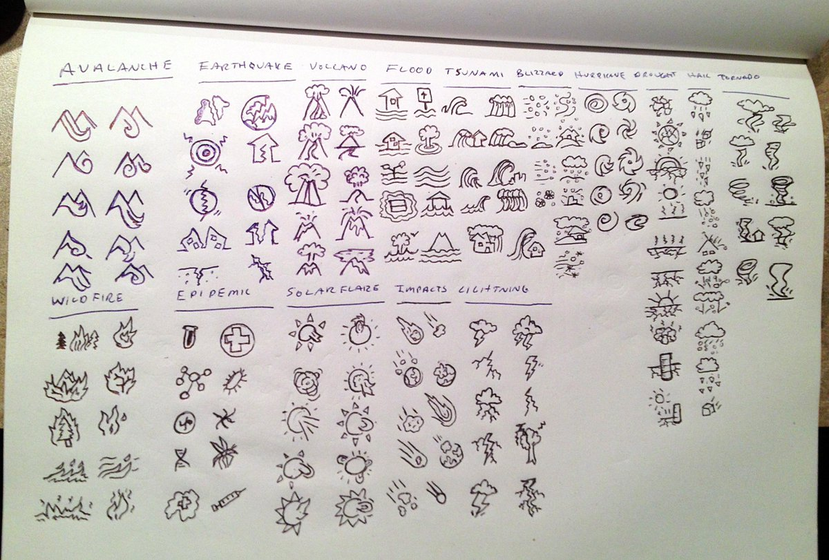 Some severe weather and disaster symbol exploration from the sketchbook. #sketchbook #symbols #GraphicDesign #brainstorming<br>http://pic.twitter.com/v3odtgyEjy