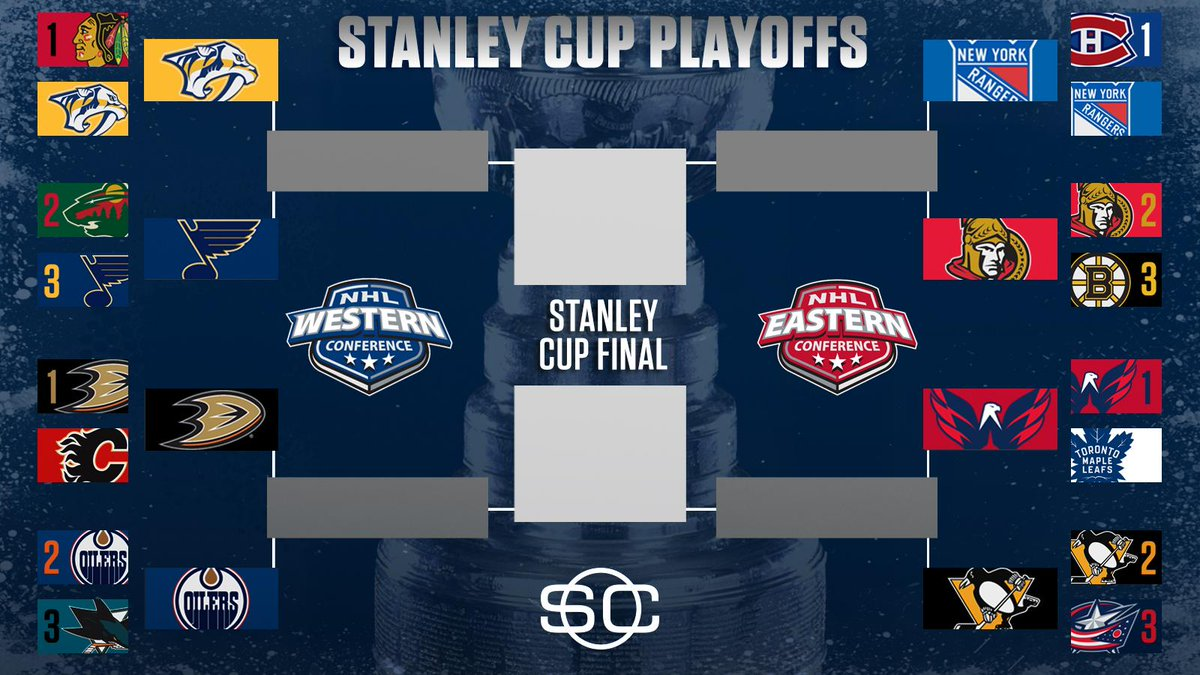 The second round is set. #StanleyCup https://t.co/2yURhmo3XM