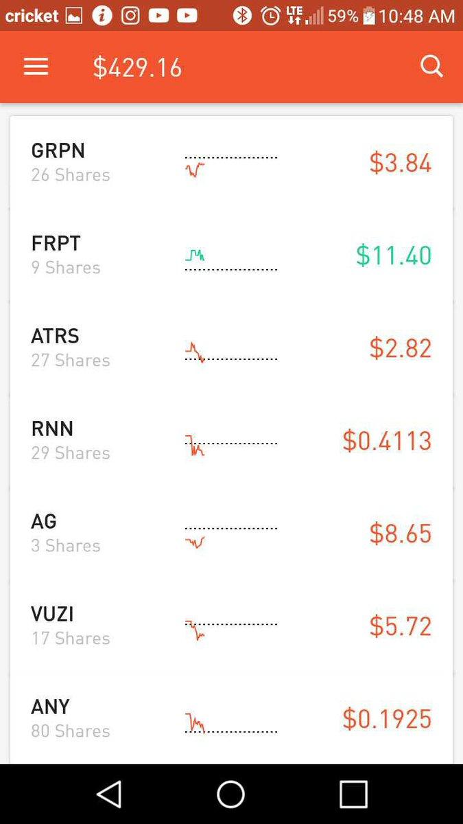 Rough day on the market! #Stocks #Stockmarket #Investments #Invest #Investor #Money #Dollars #Capital #Trading #Shares #Market #wallstreet<br>http://pic.twitter.com/X9BTfoA0vv