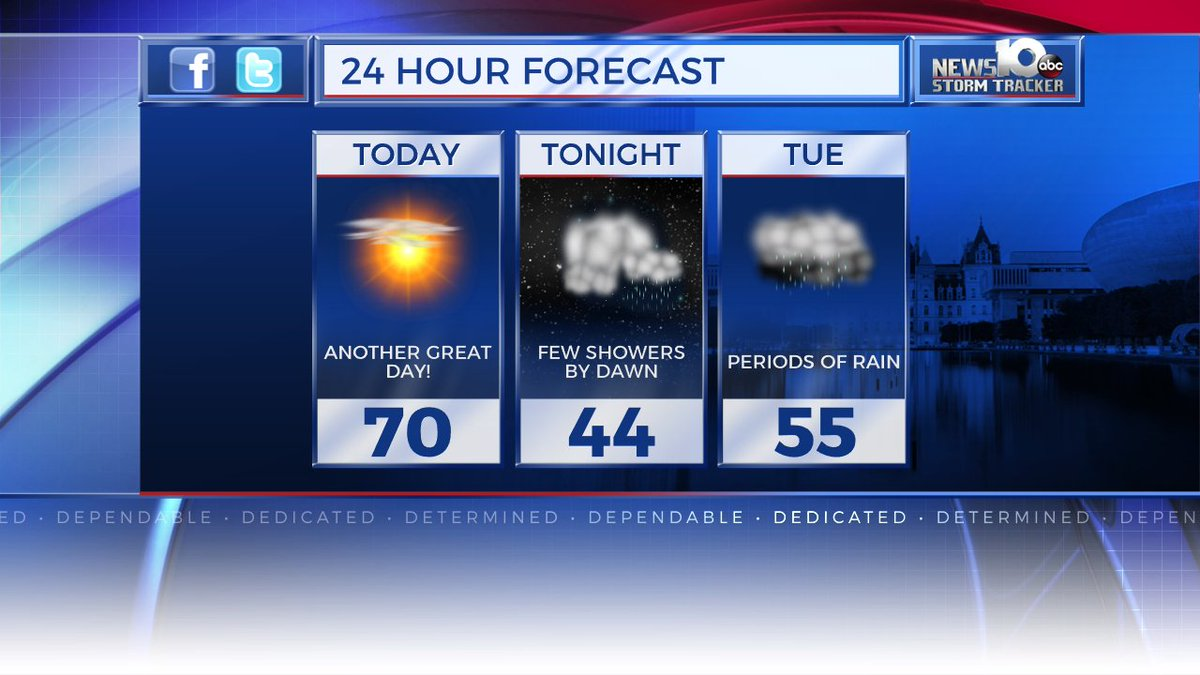 Forecast Today; Beautiful!!! (very similar to yesterday)  http:// news10.com/2014/12/05/new s10-storm-tracker-forecast/ &nbsp; …  #WakeUpWith10 #518WX @WTEN<br>http://pic.twitter.com/4ZZrXFmrF1