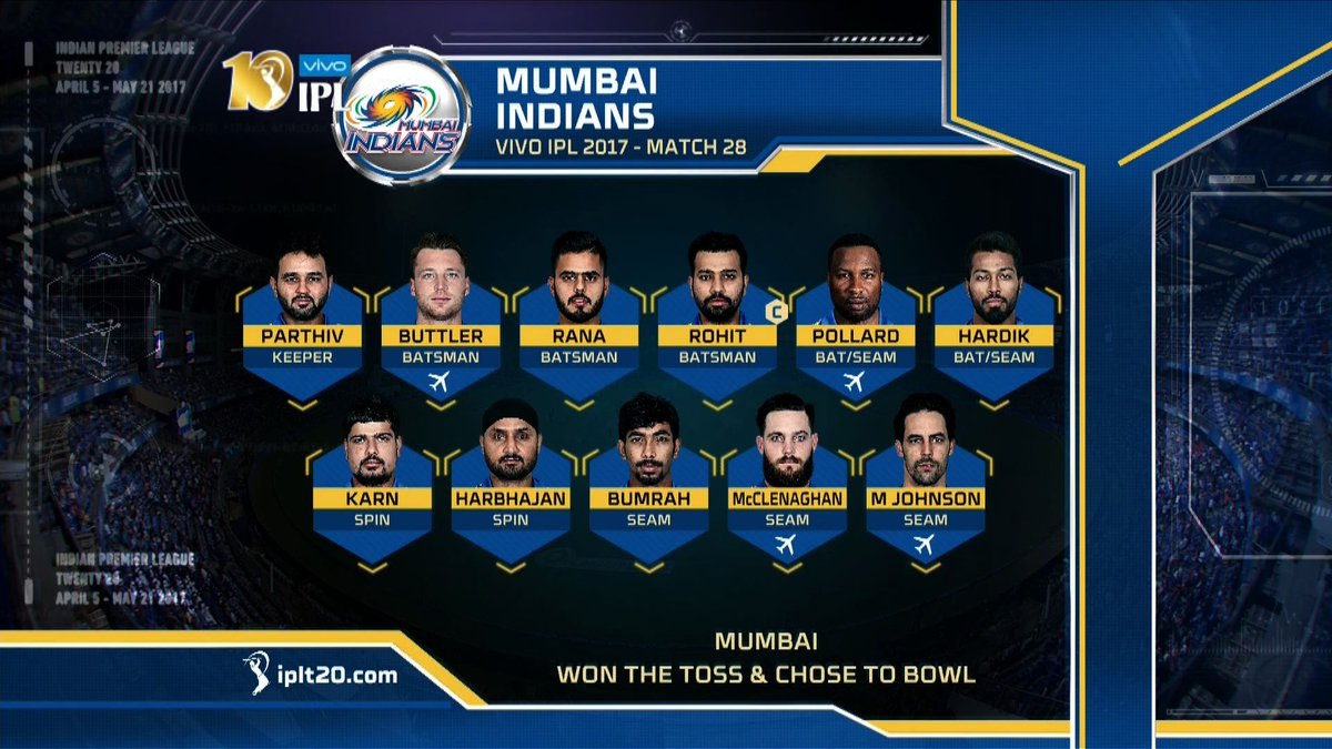 #IPL Match 28: Here are the Playing XIs for @mipaltan vs. @RPSupergian...