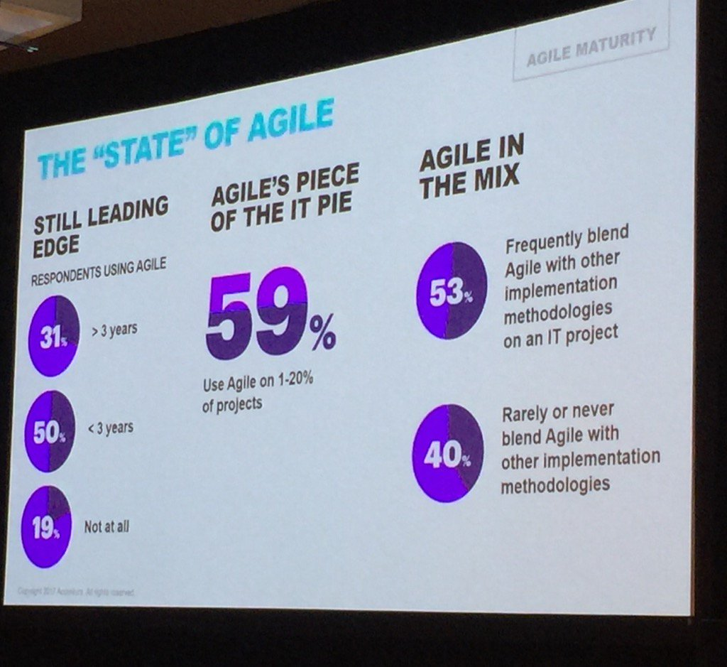 First initial findings from @NASCIO @AccenturePubSvc agile survey #NASCIO17 https://t.co/T3Ydwe5abQ