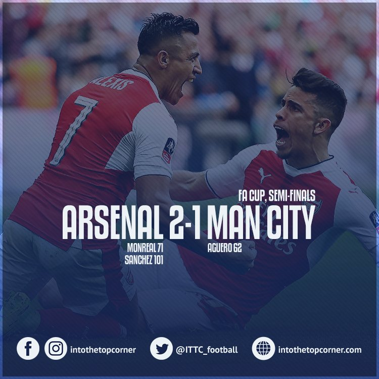 Alexis Sanchez's extra-time strike booked Arsenal's place in a record 20th #FACup final as the Gunners beat Manchester City 2-1. #ARSMCI <br>http://pic.twitter.com/iNtorBCRs6
