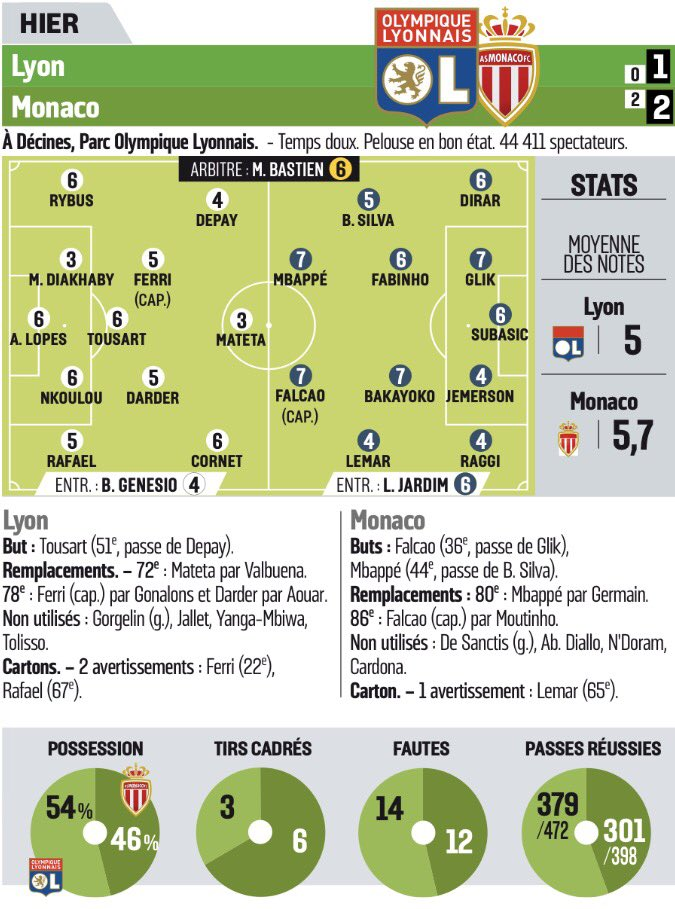 Notes @lequipe #OLASM ! #TeamOL<br>http://pic.twitter.com/uOYuadvE8y