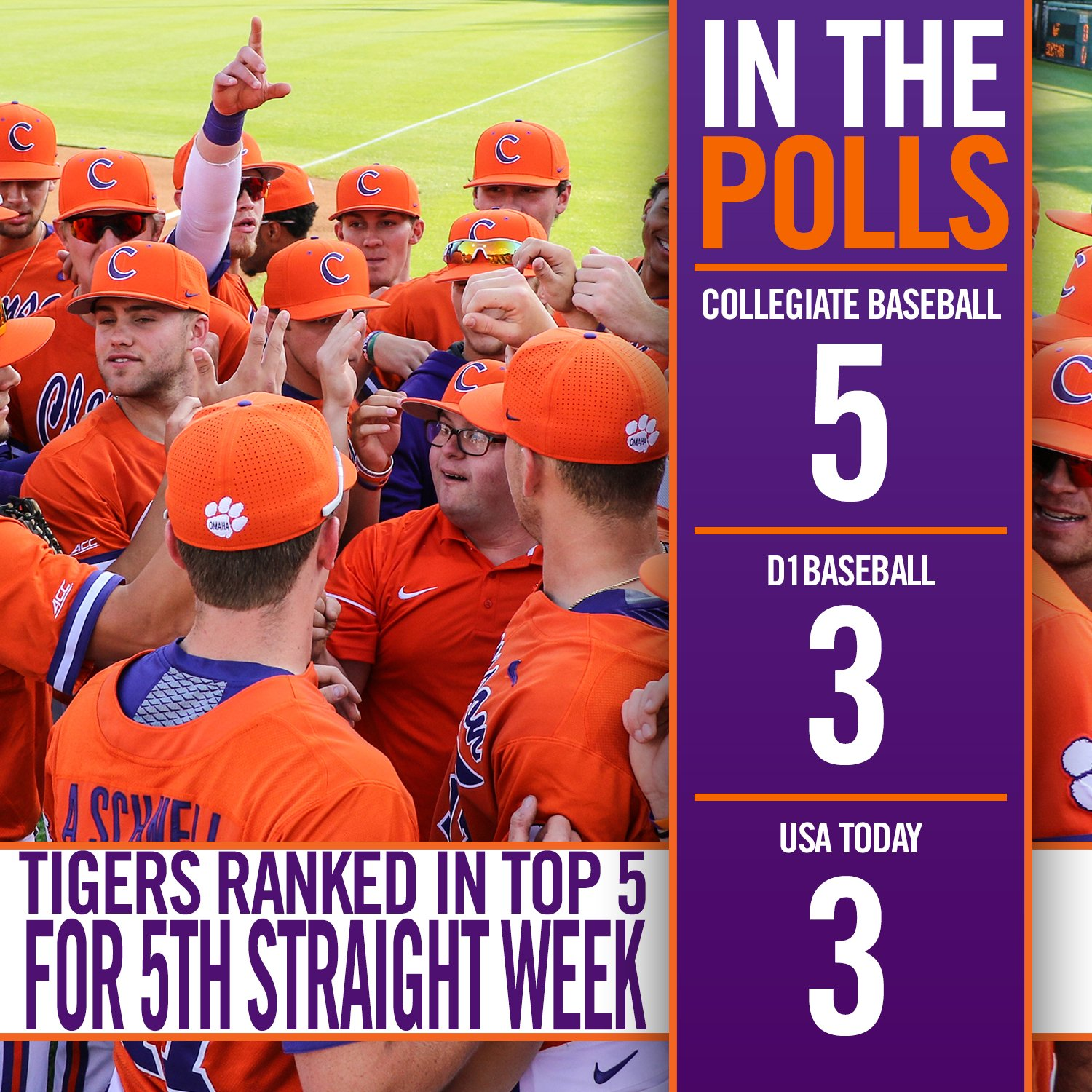 #Clemson climbs one spot to No. 3 in the USA Today coaches poll.  STORY - https://t.co/1E5wIcaGOW https://t.co/vgTkZVbepT
