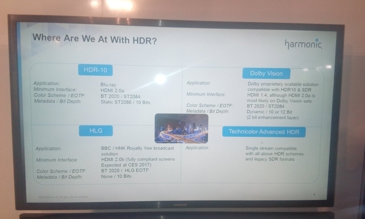 ultra hd 4k news on twitter where are we with hdr chart on rh twitter com  what does qv mean after a name