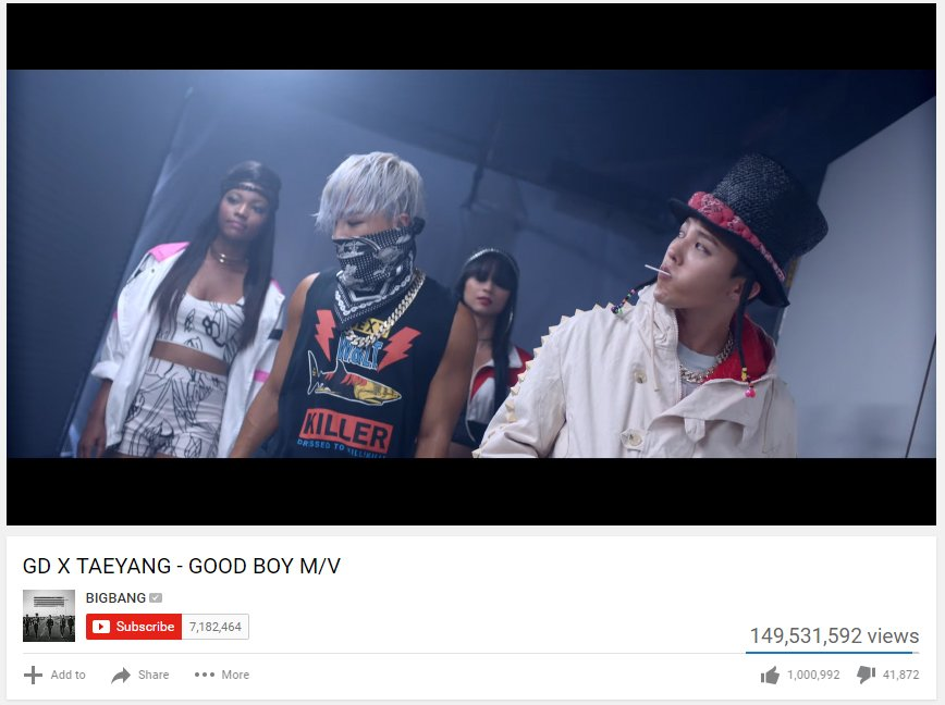 G-Dragon and Taeyang\'s \'Good Boy\' gains over 1 million likes
