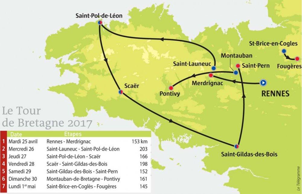 (Le Télégramme) #Tour de #Bretagne. Départ ce mardi de Rennes : Le Tour de Bretagne met..  https://www. titrespresse.com/35796811612/to ur-bretagne-depart-rennes  … pic.twitter.com/iK2FA7etdF
