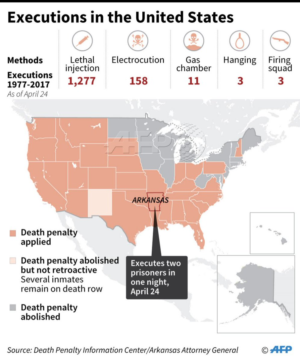 questioning the death penalty for crime sentences in the united states Does the death penalty deter crime is one of the leading states for carrying out death sentences  data regarding crime rates of the united states and each.