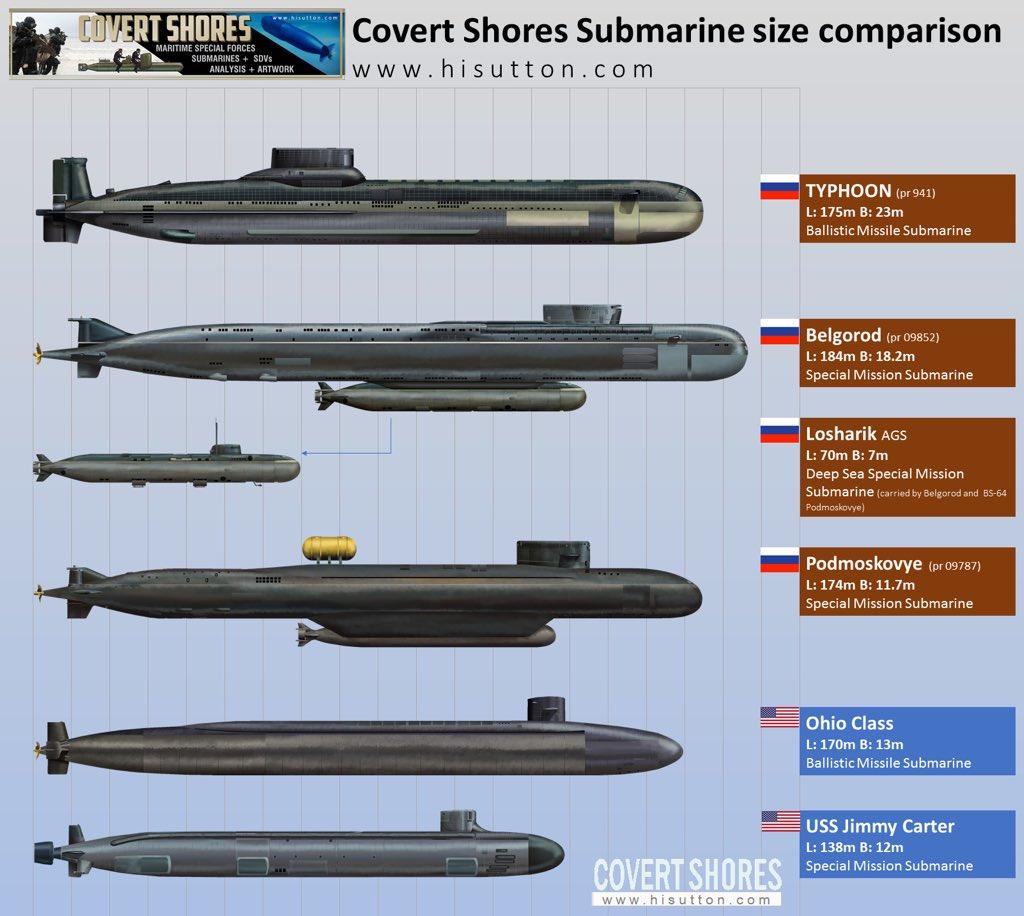 روسيا تستعد لإطلاق أكبر غواصة نووية في العالم C-PJgTUWsAAG14D