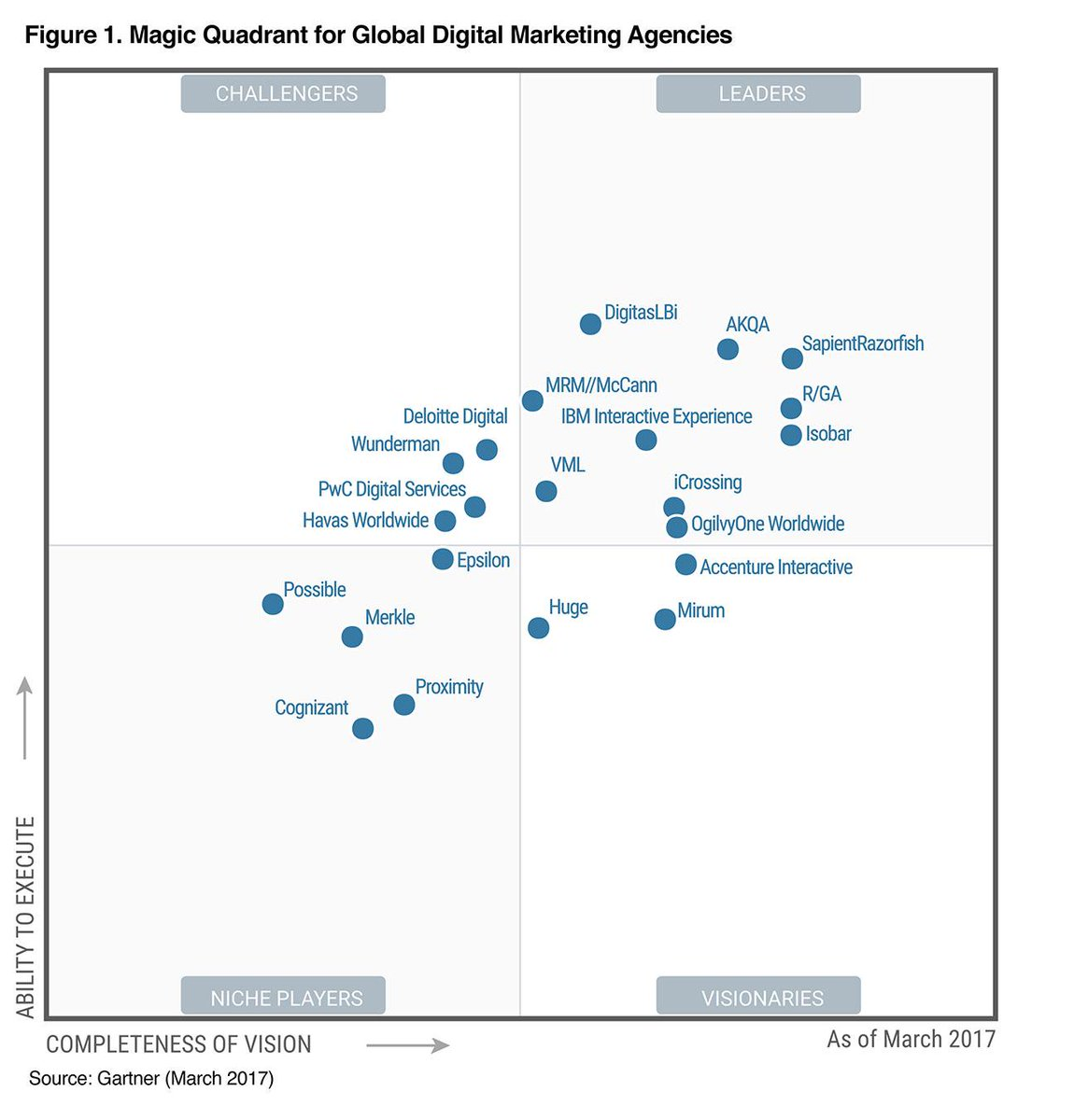 web application firewall web application firewall gartner 2017